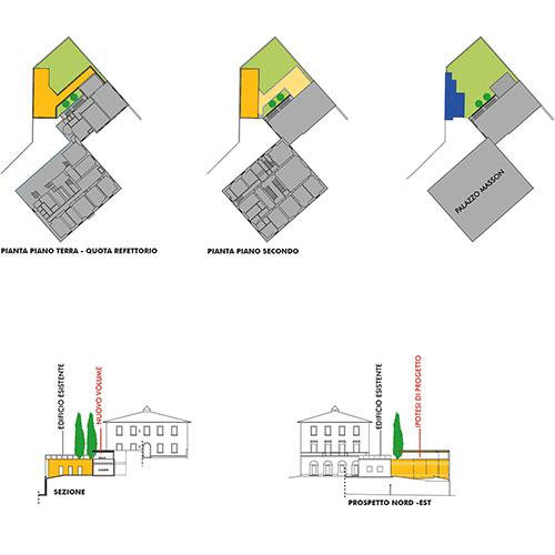 Planimetrie e Sezioni degli edifici