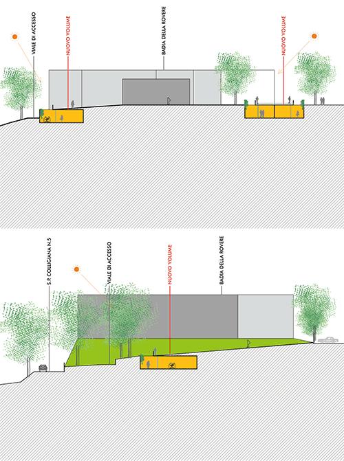 Sezioni degli edifici